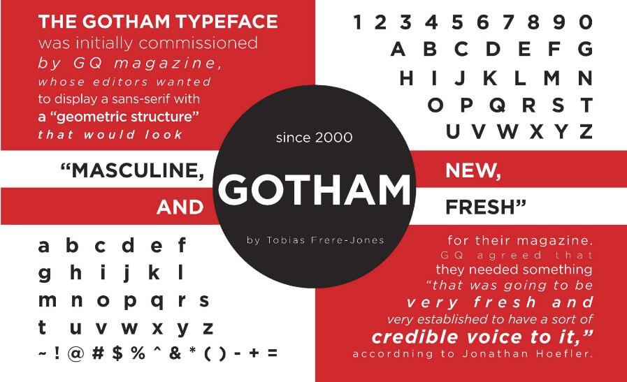 Gotham Font