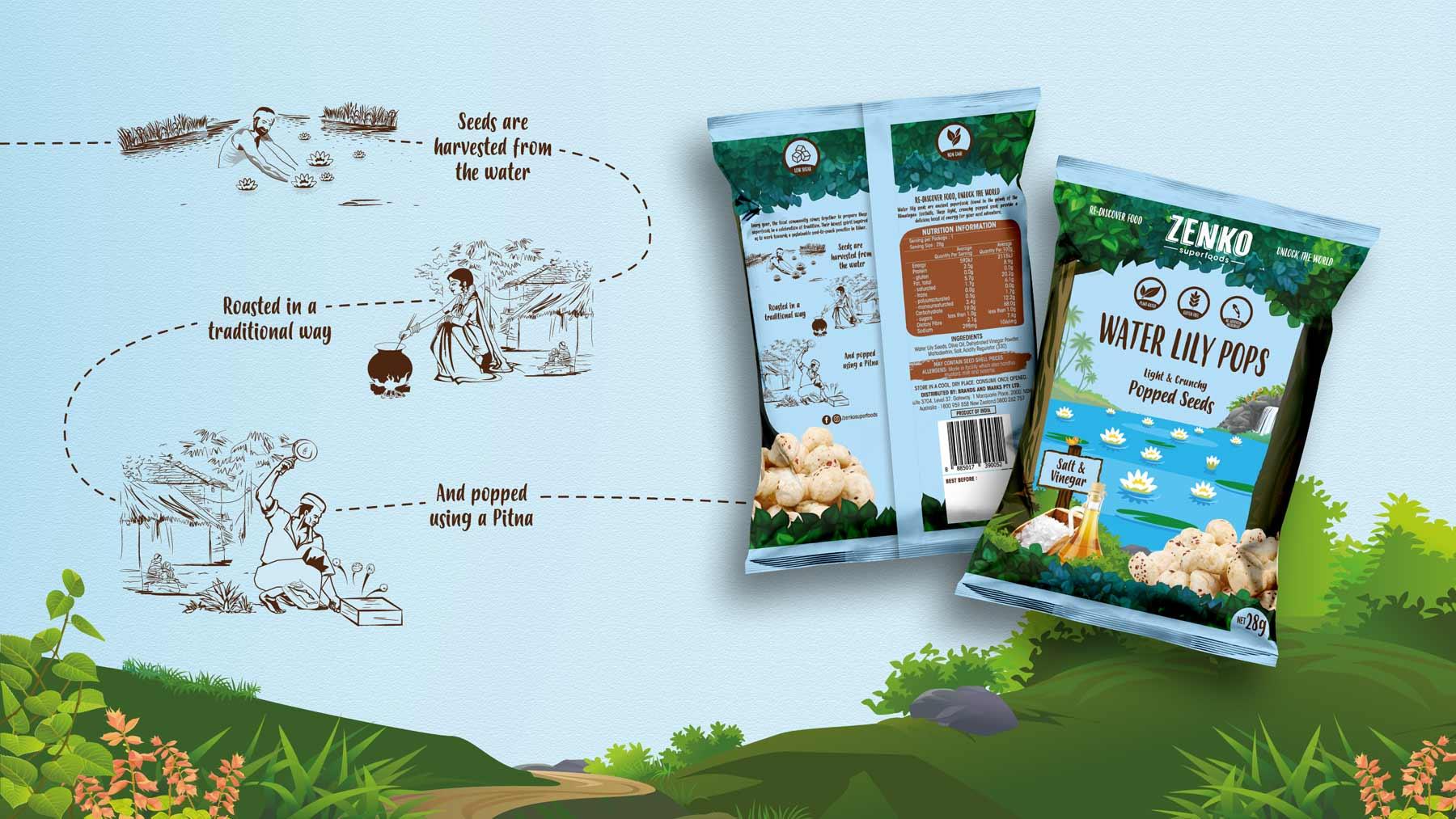 zenko snacks brand story